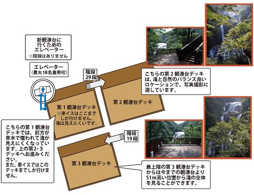 袋田の滝 観瀑台