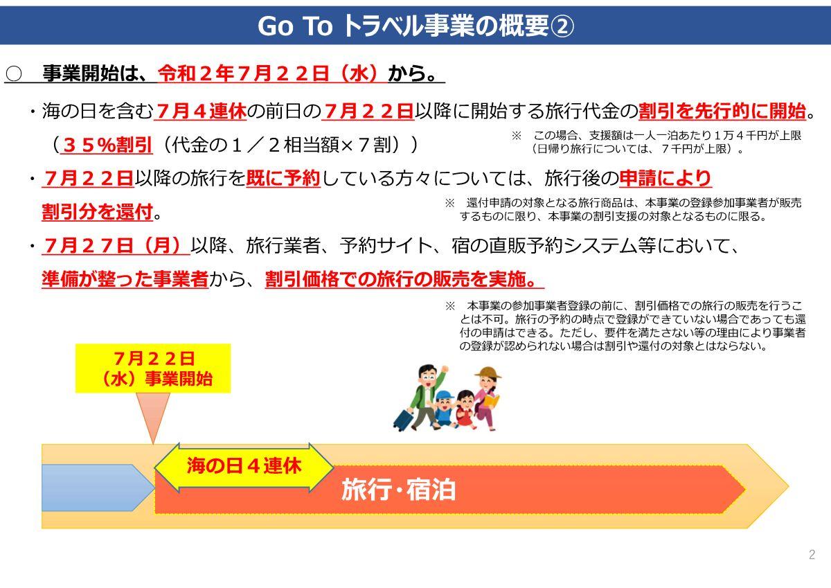 (観光庁:Go To トラベル事業の概要0713)(さくらツーリスト)ページ3