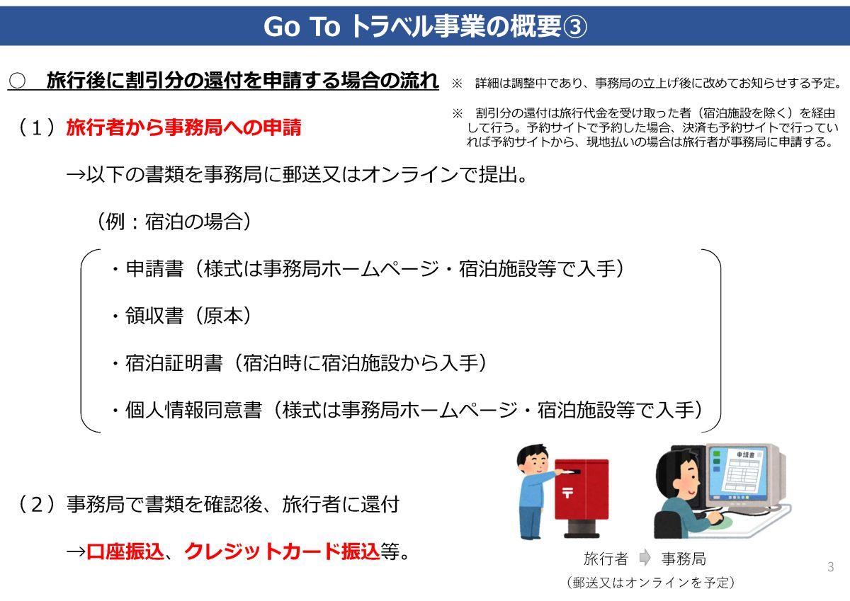 (観光庁:Go To トラベル事業の概要0713)(さくらツーリスト)ページ4