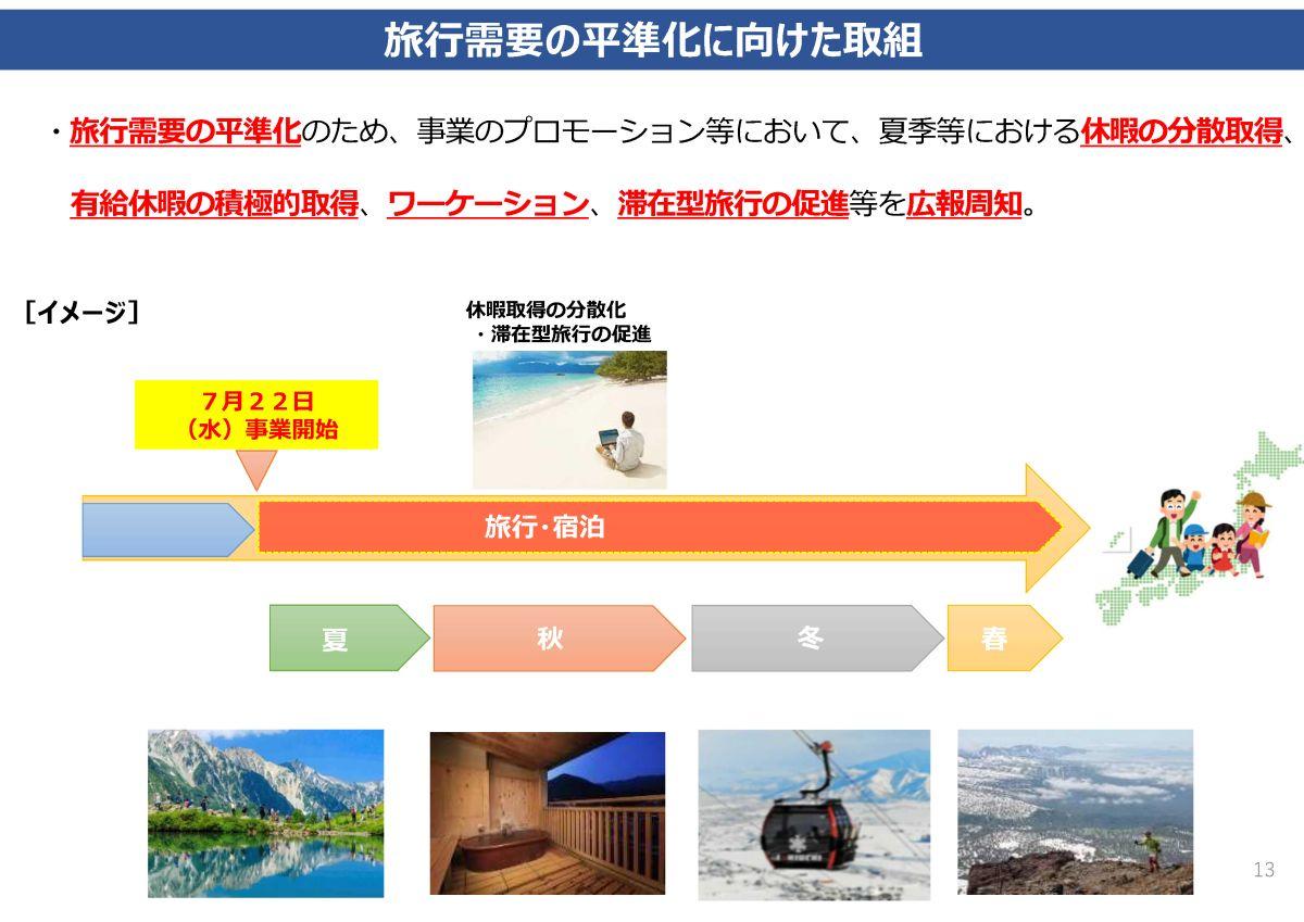 (観光庁:Go To トラベル事業の概要0713)(さくらツーリスト)ページ14