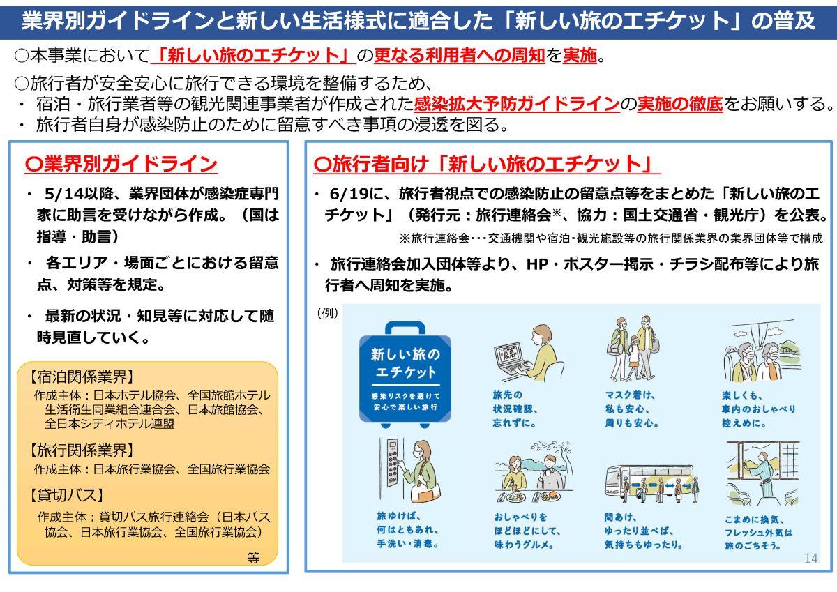 (観光庁:Go To トラベル事業の概要0713)(さくらツーリスト)ページ15